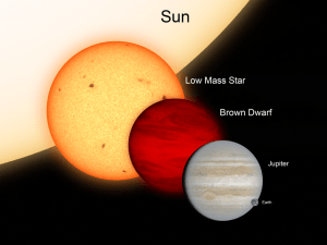 Comparison of a brown dwarf to our Sun, a low mass red dwarf star, Jupiter, and Earth