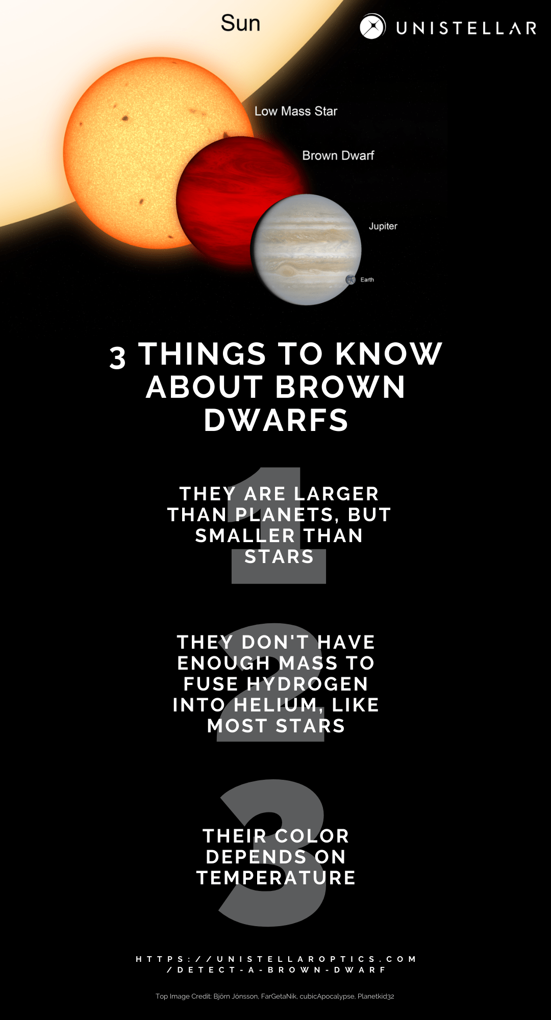 Brown Dwarf Infographic