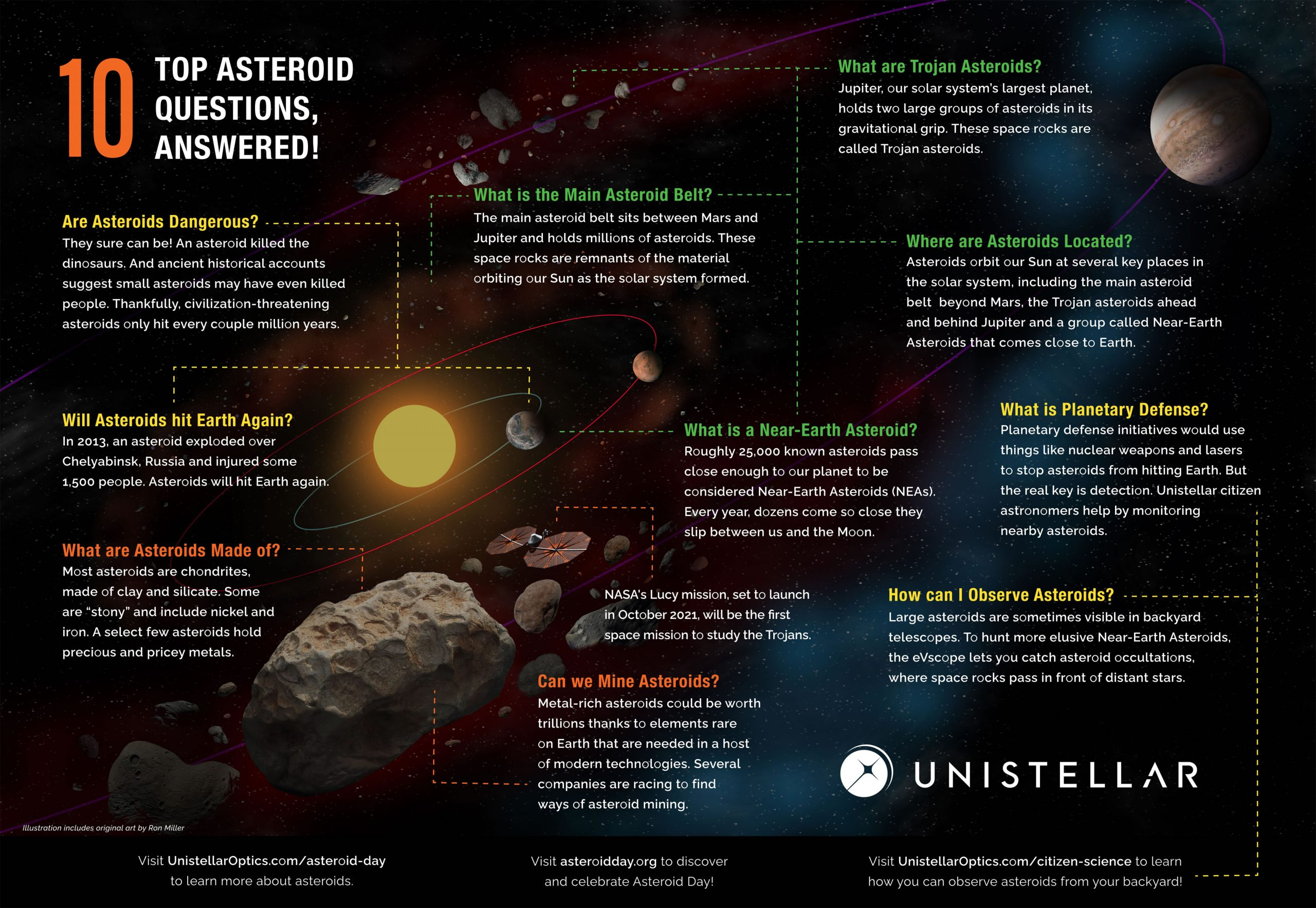 10 questions about asteroids answered